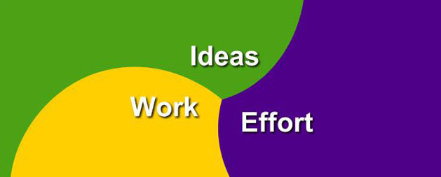 image of make it matter circle showing thirds for ideas, work, and effort