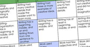 Assessing Student Project Work | Creative Educator