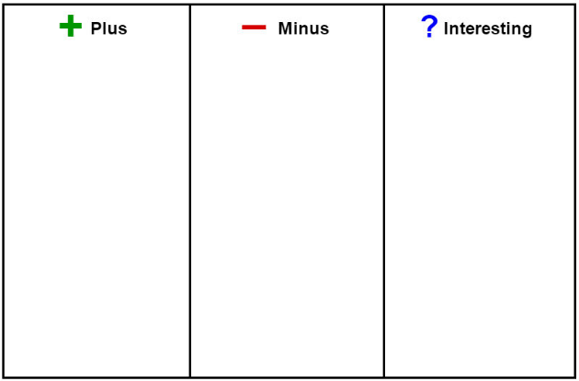 DeBono-plus-minus-interesting-organizer