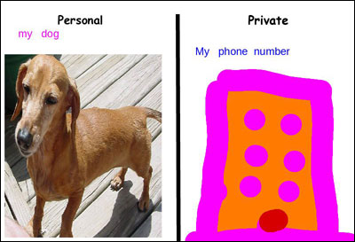 Primary sample of what is personal and what is private
