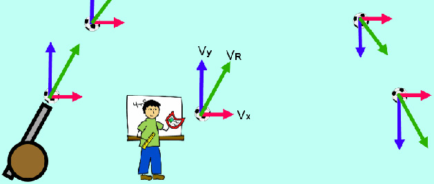 Visualization in Secondary Math and Science   Creative Educator